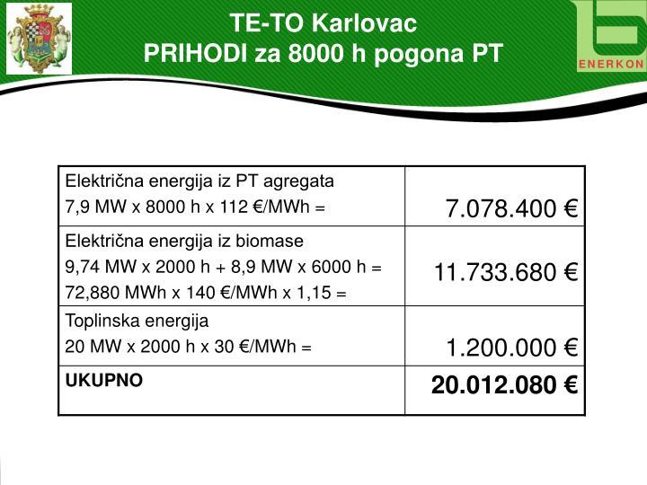 TE-TO Karlovac