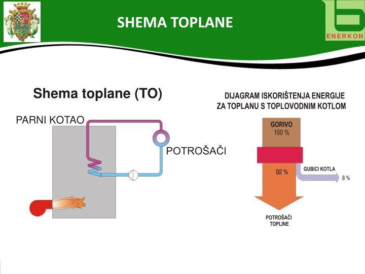 SHEMA TOPLANE