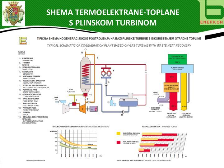 SHEMA TERMOELEKTRANE-TOPLANE