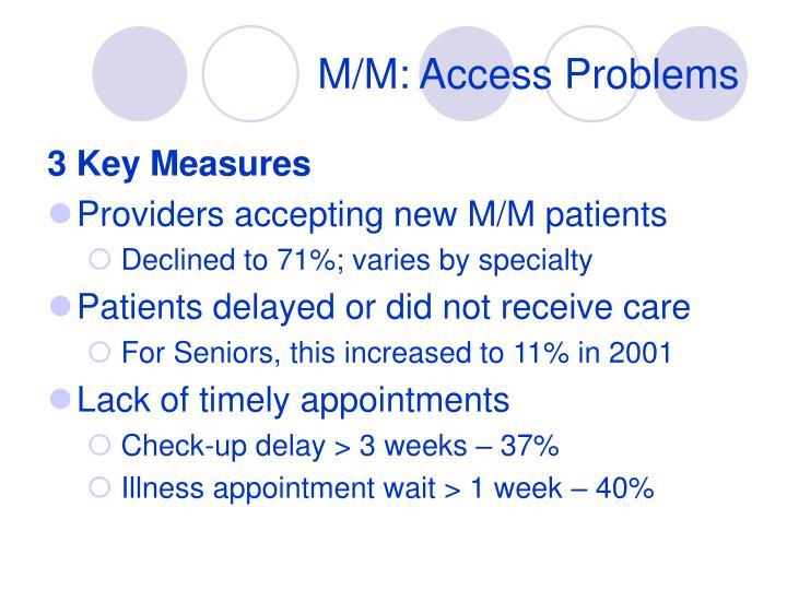 M/M: Access Problems