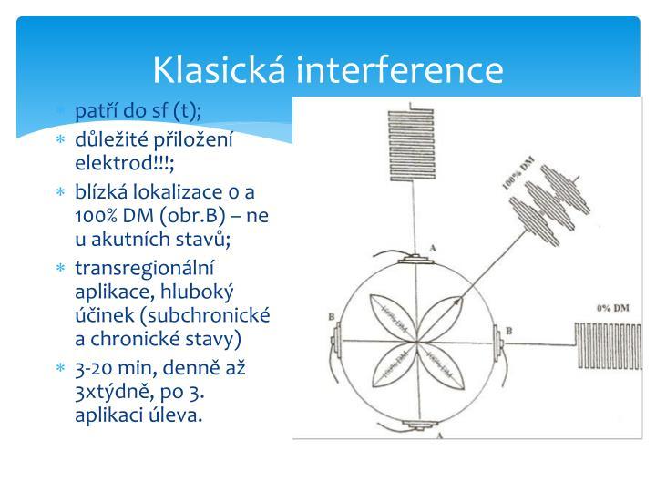 Klasická interference