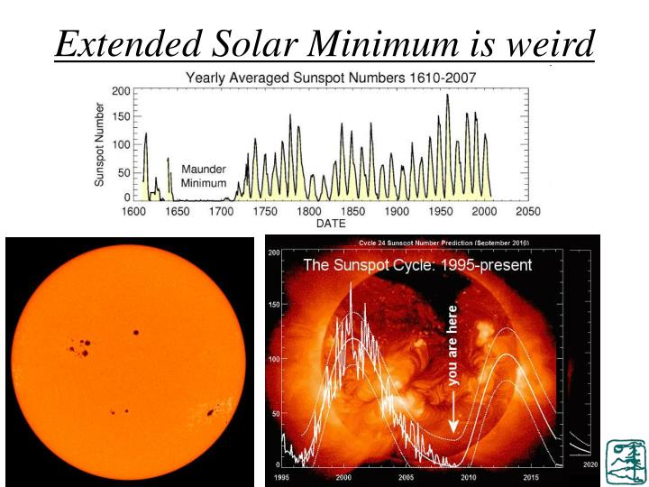Extended Solar Minimum is weird