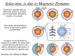 solar min is due to magnetic dynamo