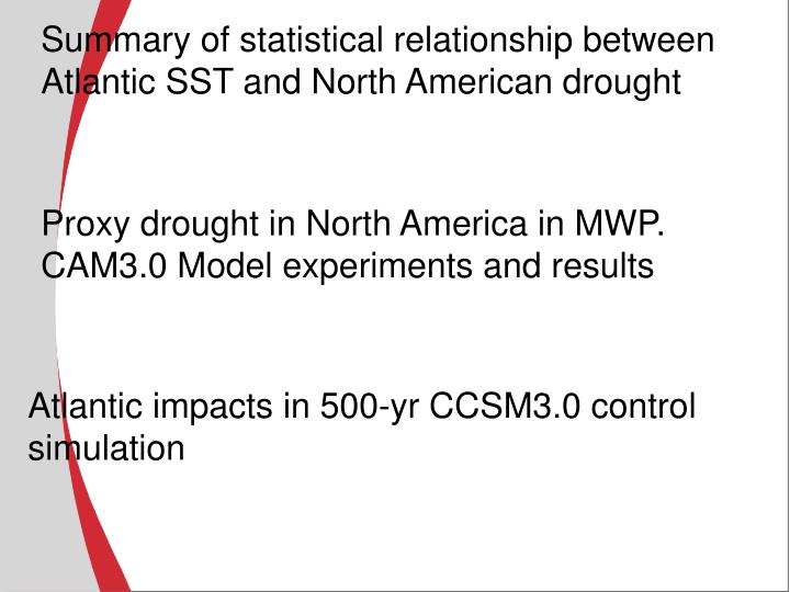 Summary of statistical relationship between Atlantic SST and North American drought