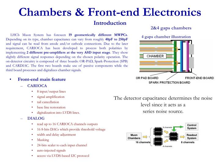 Chambers front end electronics introduction