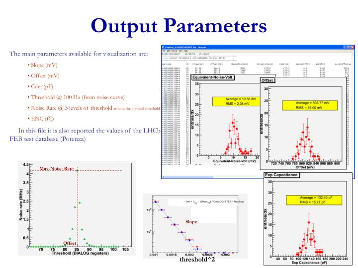 Output Parameters