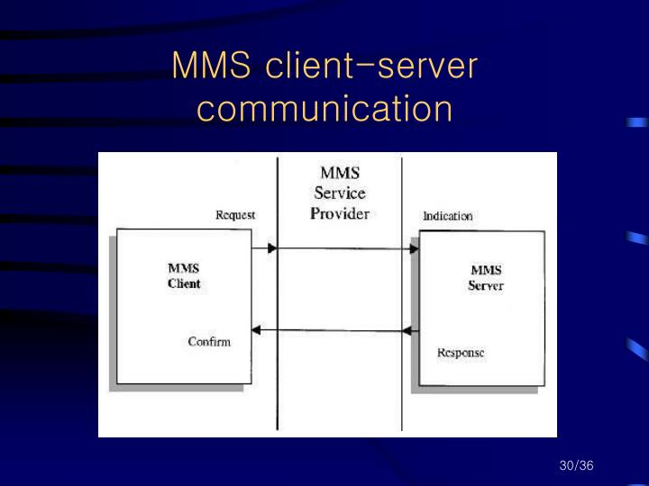 MMS client-server communication