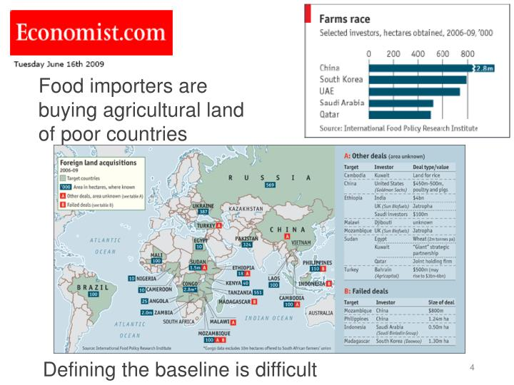 Food importers are buying agricultural land of poor countries