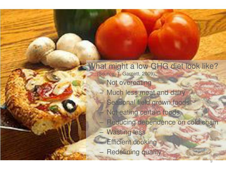 What might a low GHG diet look like?