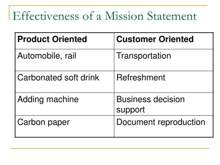Effectiveness of a Mission Statement