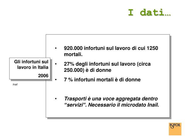 I dati…