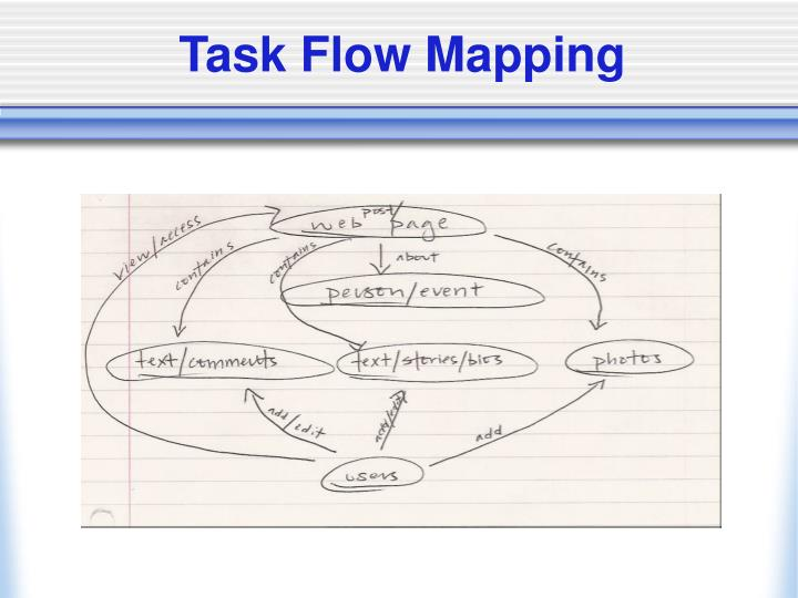 Task Flow Mapping