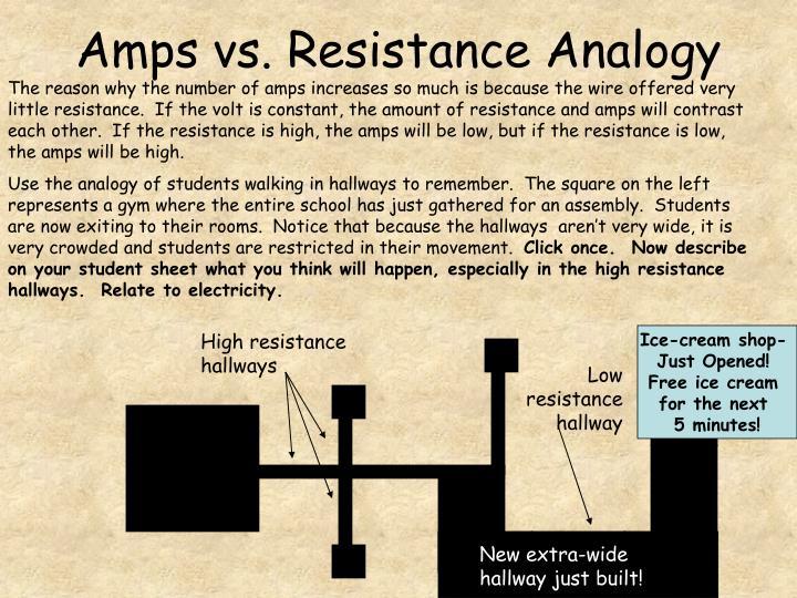 Low resistance hallway