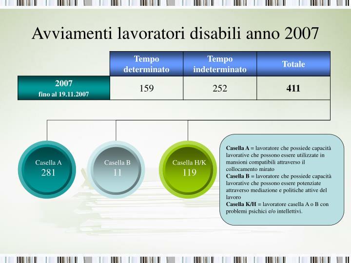 Avviamenti lavoratori disabili anno 2007