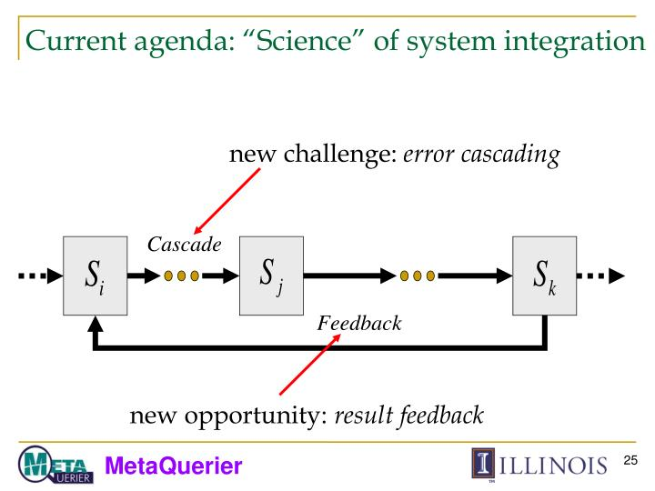 "Current agenda: ""Science"" of system integration"