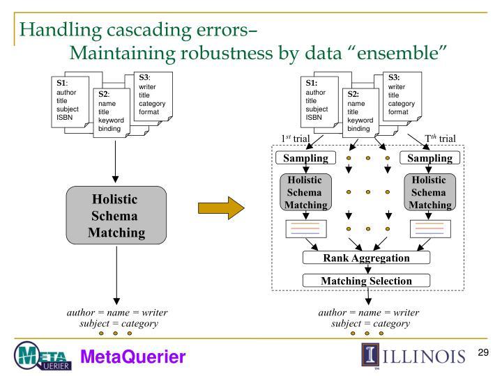 Handling cascading errors–