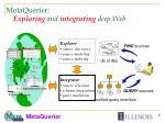 metaquerier exploring and integrating deep web