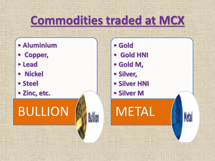 Commodities traded at MCX