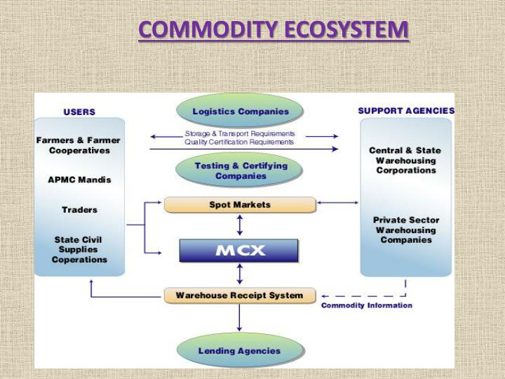 COMMODITY ECOSYSTEM