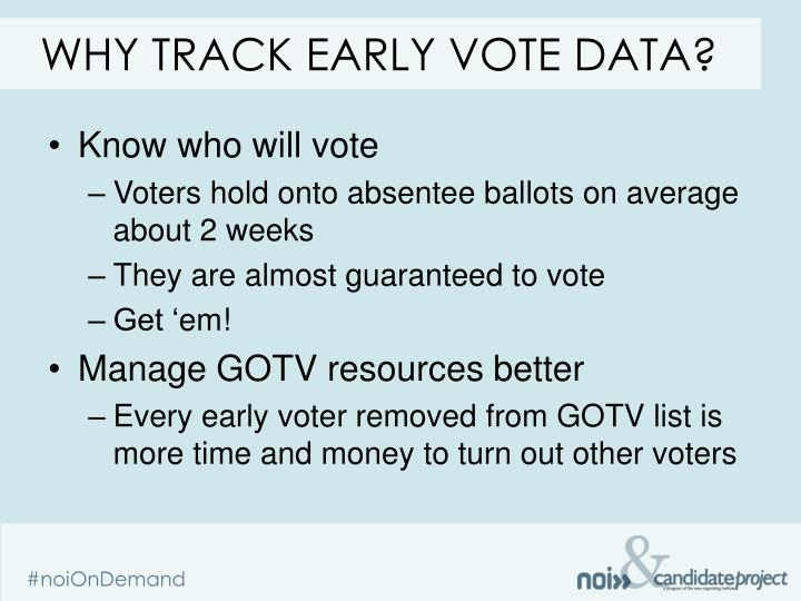 Why track early vote data?