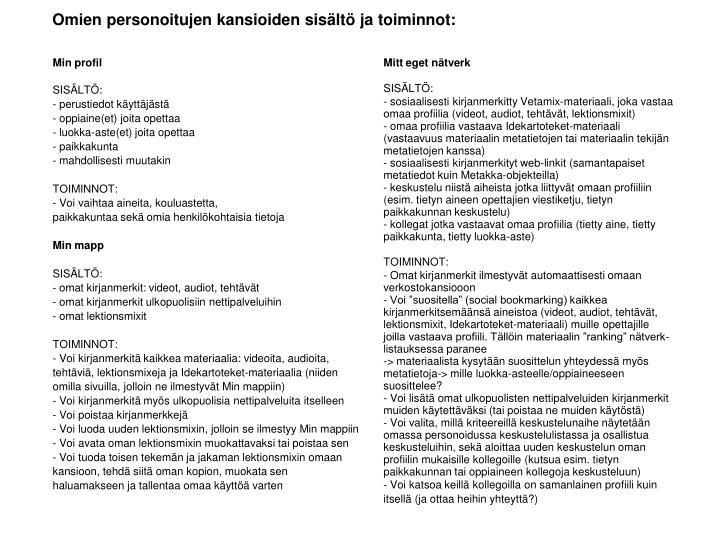 Omien personoitujen kansioiden sisältö ja toiminnot: