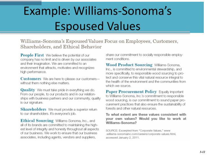 organizational behavior of williams sonoma As i walk each day into the williams-sonoma headquarters on san francisco's   but in the early 2000s our organizational structure was preventing us from.