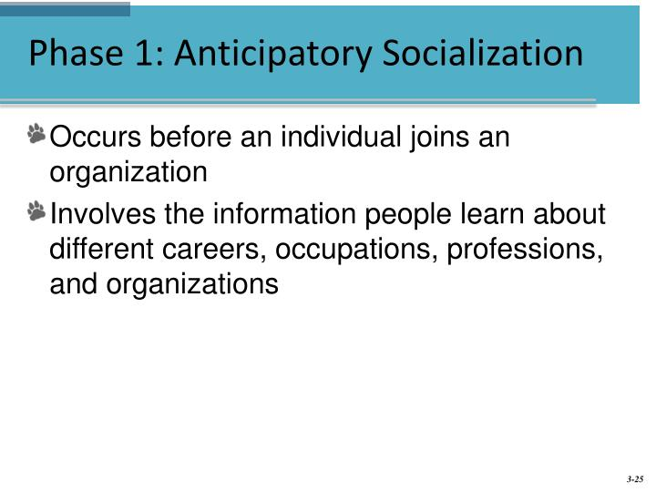 sociology and anticipatory socialization