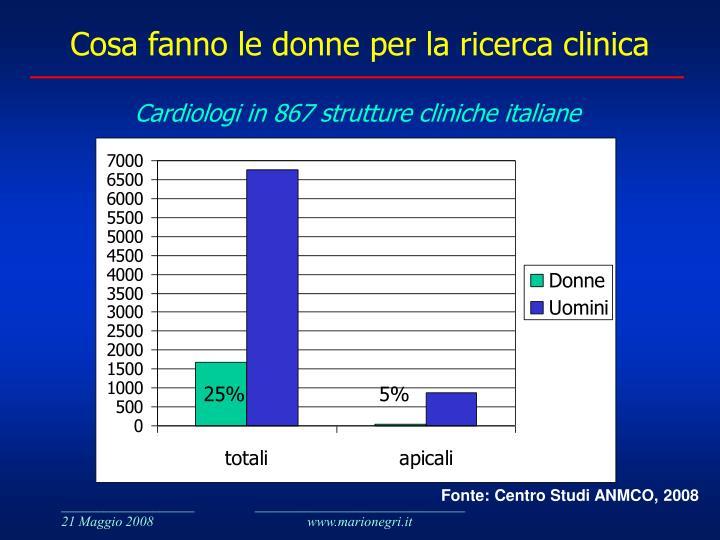 Cosa fanno le donne per la ricerca clinica
