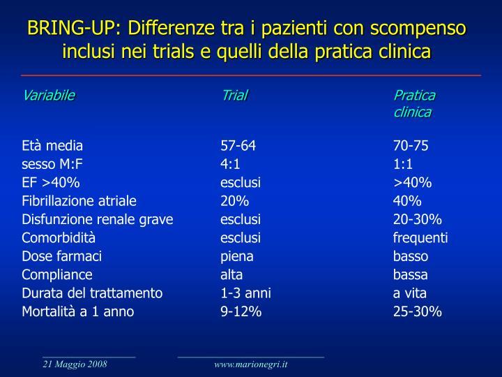 BRING-UP: Differenze tra i pazienti con scompenso inclusi nei trials e quelli della pratica clinica