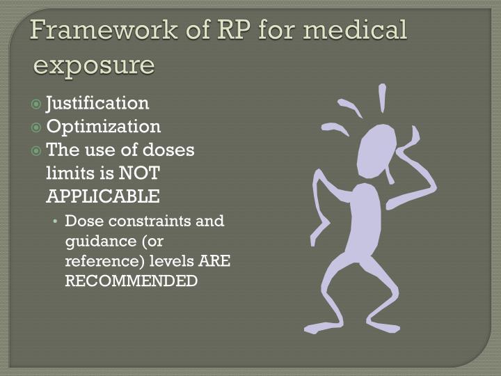 Framework of RP for medical exposure