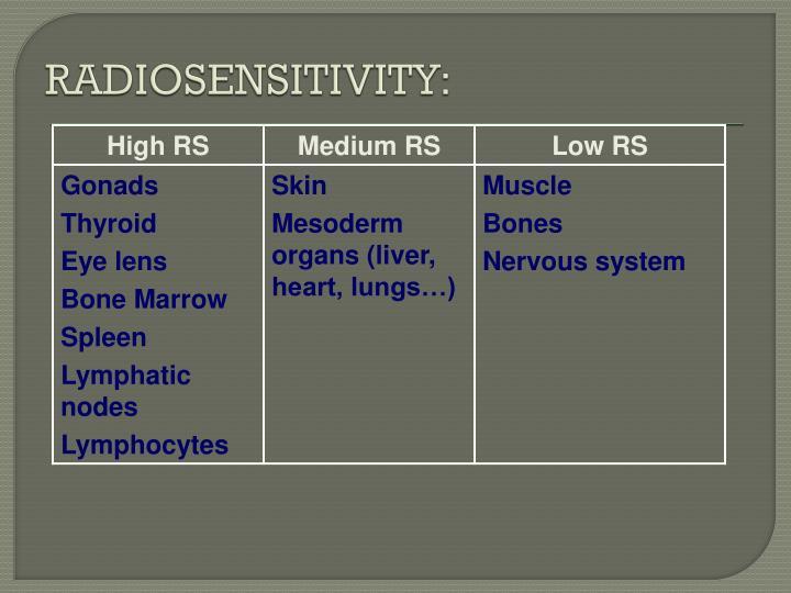 RADIOSENSITIVITY: