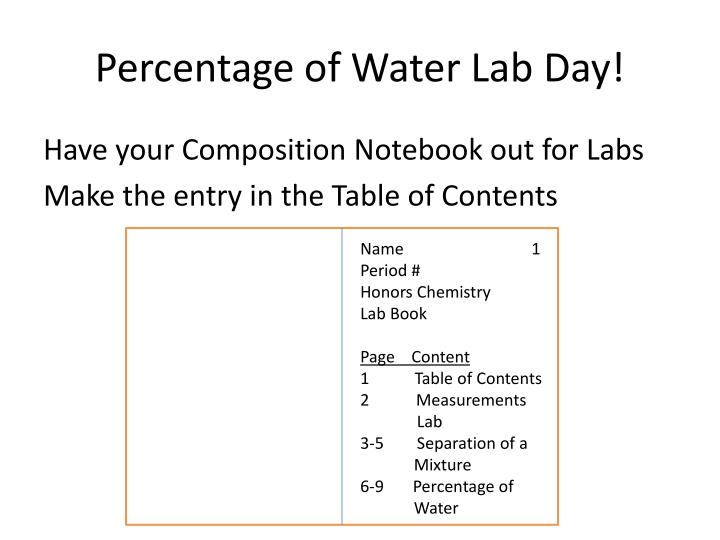 Percentage of Water Lab Day!