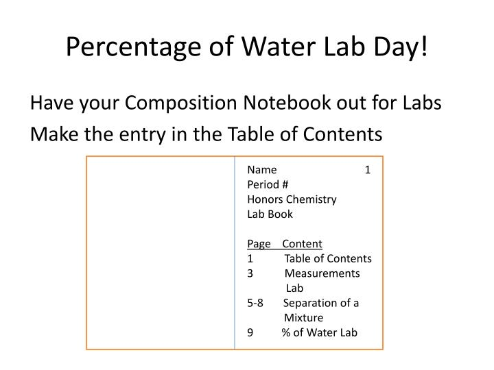 Percentage of Water