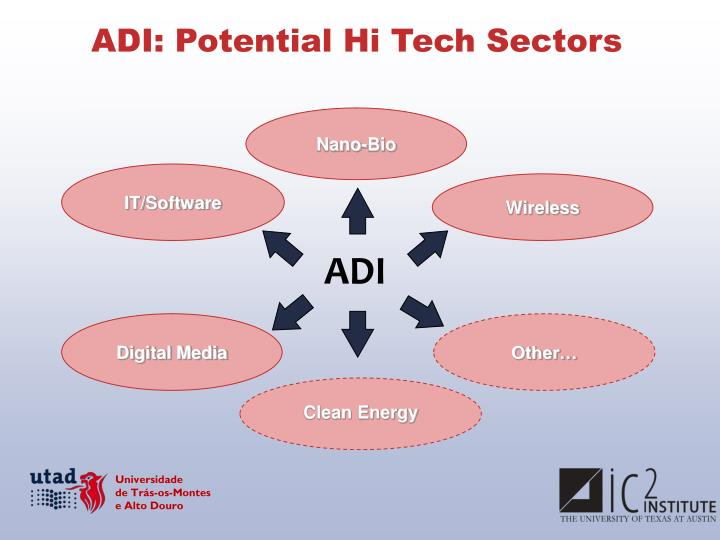 ADI: Potential Hi Tech Sectors