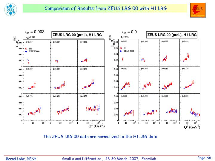 Comparison of Results from ZEUS LRG 00 with H1 LRG