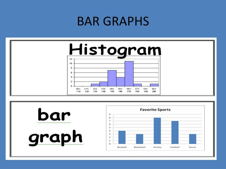 Bar graphs1