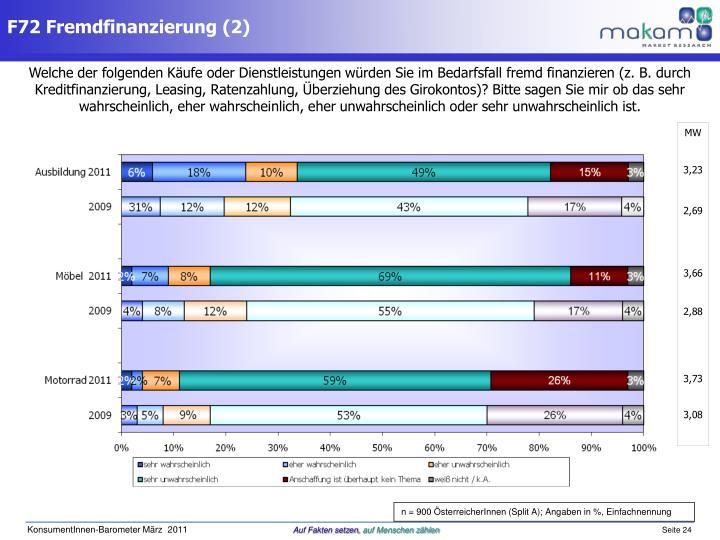 F72 Fremdfinanzierung (2)