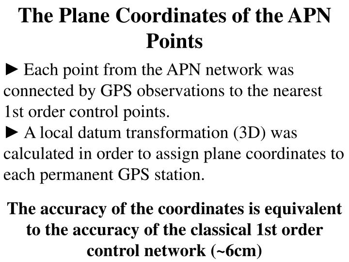 The Plane Coordinates of the APN Points
