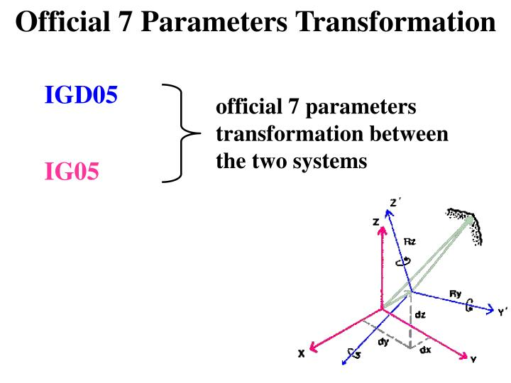 Official 7 Parameters Transformation