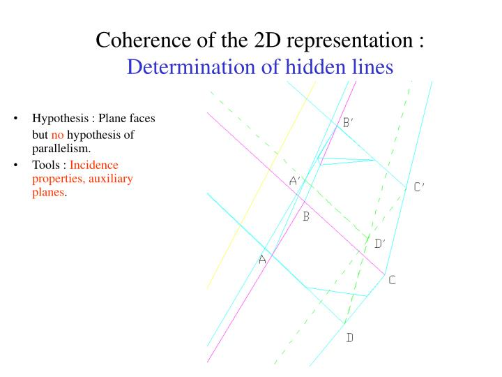 Coherence of the 2D representation :