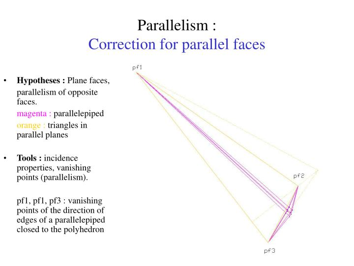 Parallelism :