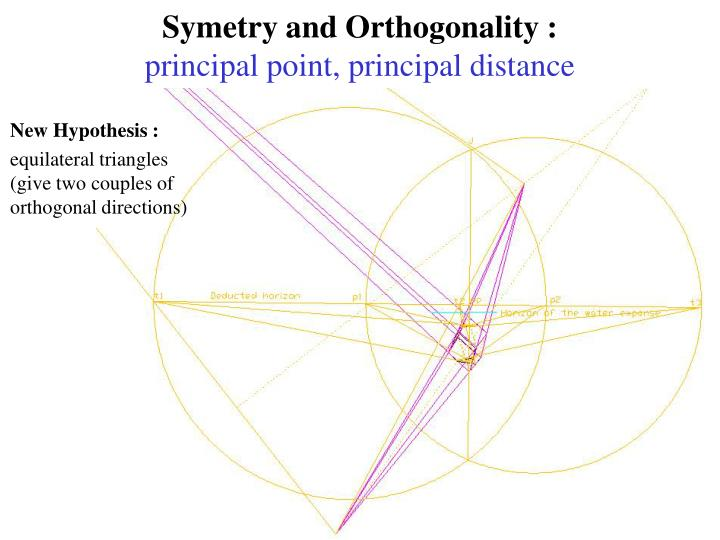 Symetry and Orthogonality :