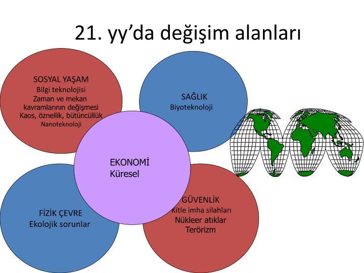 21. yy'da değişim alanları