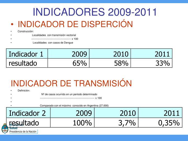 INDICADORES 2009-2011