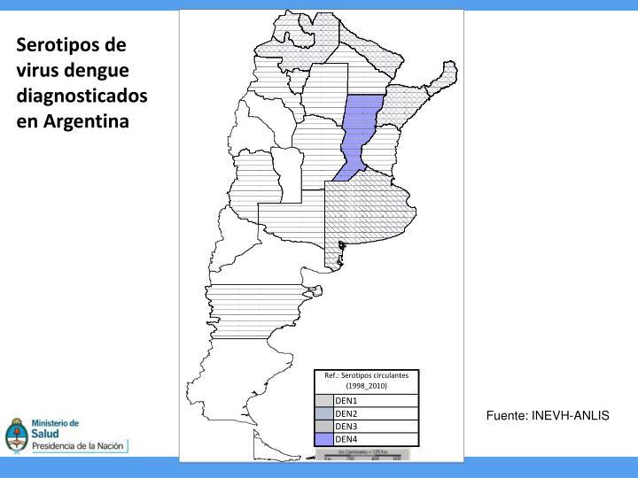 Serotipos de virus dengue diagnosticados en Argentina
