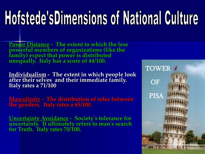 Hofstede'sDimensions of National Culture