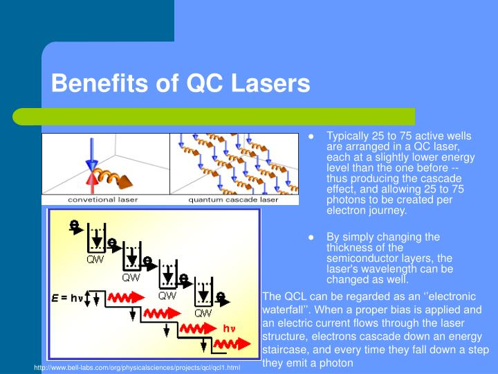 Benefits of QC Lasers