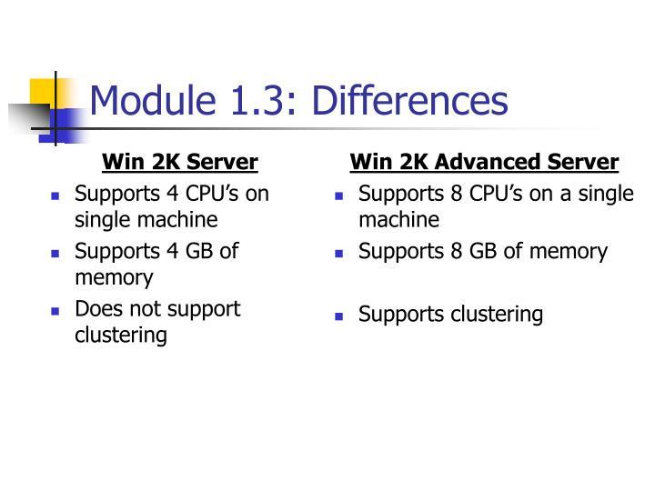 Win 2K Server
