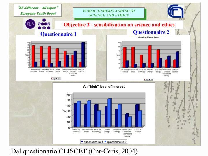 Dal questionario CLISCET (Cnr-Ceris, 2004)