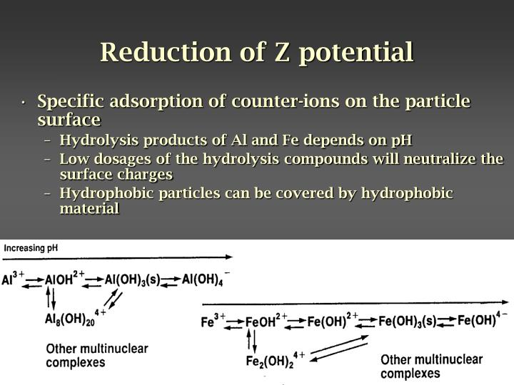 Reduction of Z potential